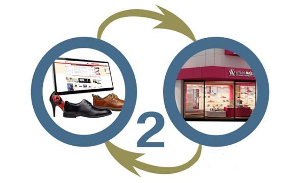 传统鞋行业转型O2O,路还很长