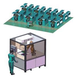 电子产品类检测机器人工作站