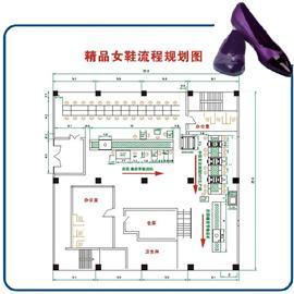 精品女鞋流程规划图