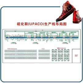 硫化鞋生产线布局图