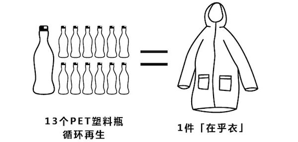 【回收皮革】真正做到回归自然,作环保处理 ,绝不是你想象的那么简单!