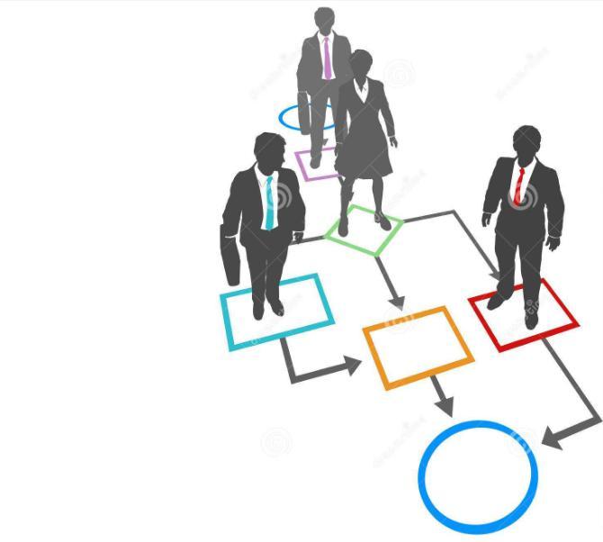 提升员工能动性,企业管理要细!