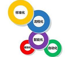标准化作业的定义和概念