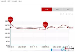 【行业资讯】鞋材价格企稳 行业步入发展新周期