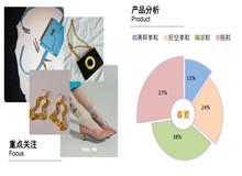 【佛山益恒,专注意大利工艺中底板】职场创造营--2021春夏女鞋主题趋势
