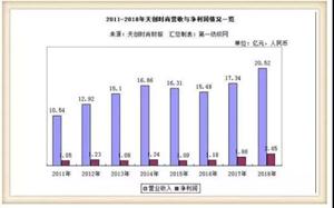 【国内资讯】9.29亿建智能制造基地 坐拥六大女鞋品牌年产能270万双