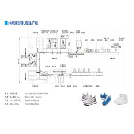 YH intelligent shoe making production line Yihua Technology